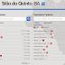100% de apuração em Sítio do Quinto-BA: Veja votação dos deputados Estaduais e Federais
