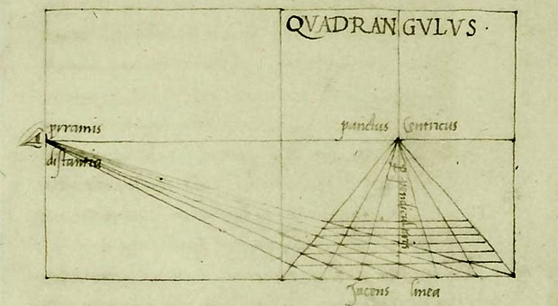 Horizon Line Art Definition : A brief history of perspective miira artist tools