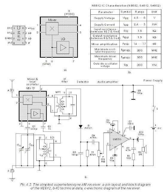 all for students  super heterodyne am receivers