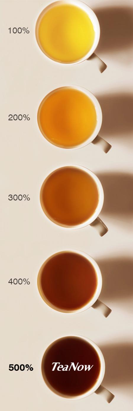 5 shades of green tea