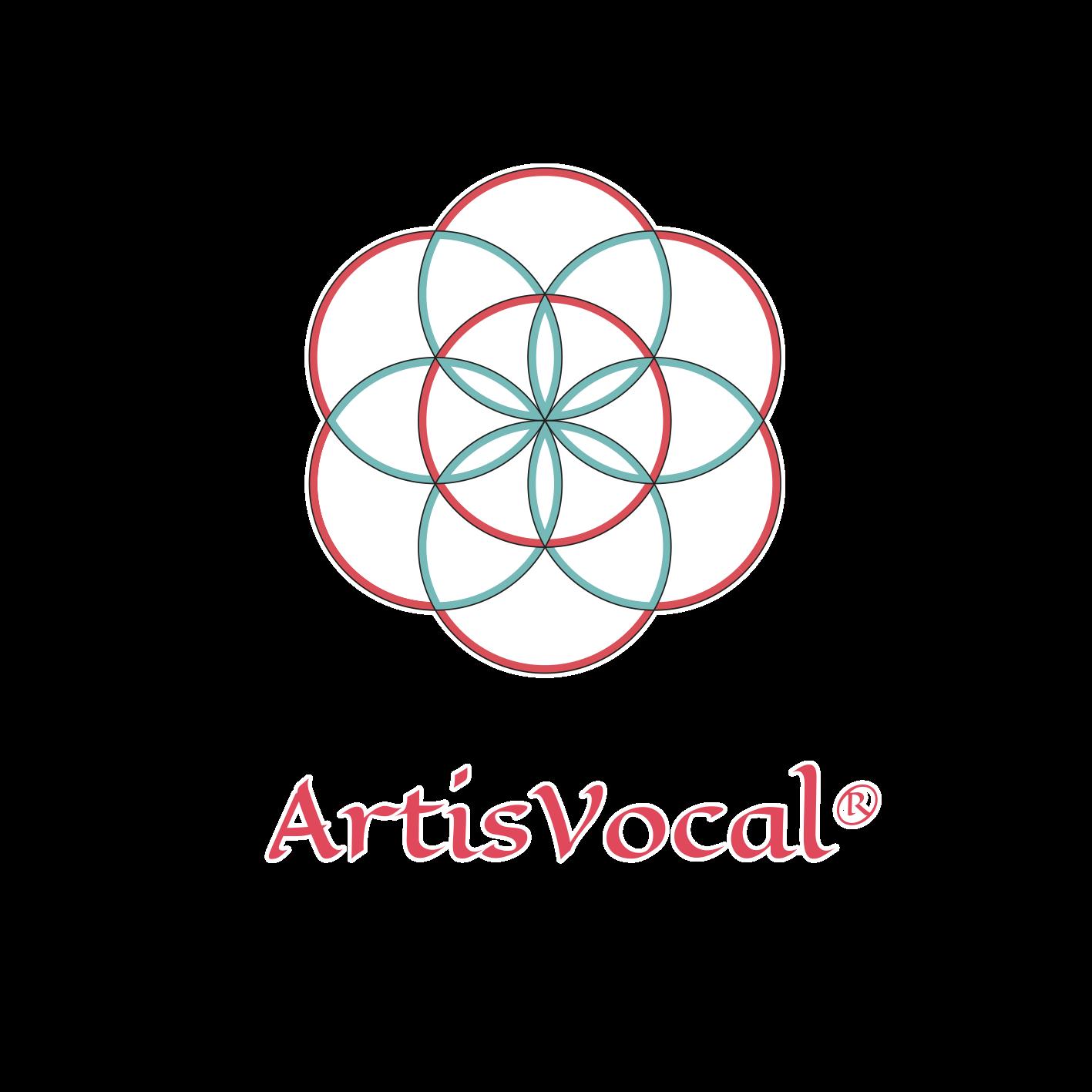 Método Pedagógico de Voz