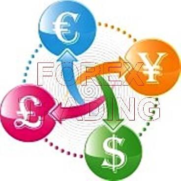 Gambar istilah-istilah dalam forex trading