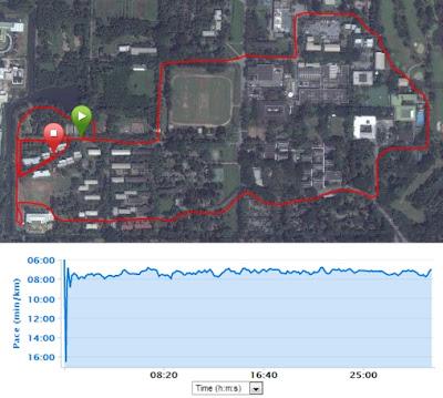 GPS ของนาฬิกา garmin FR10 ทำงานได้ดี