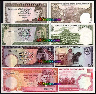 Forex rate history pakistan