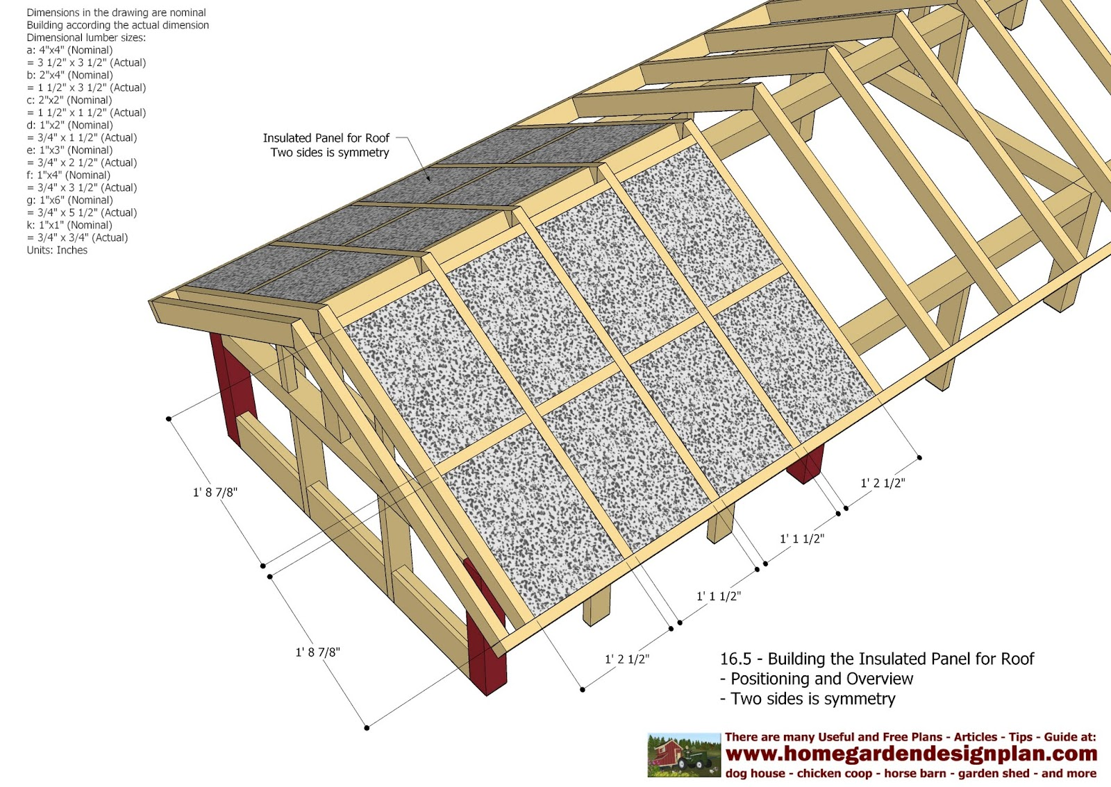 Hen 39 s access free chicken coop plans pdf for Free chicken plans