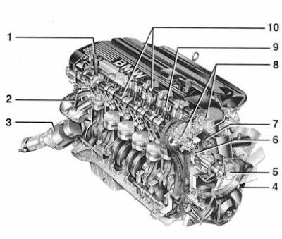 .: BMW E 46 Models & Parts ( Basic for model m3,SMG ...