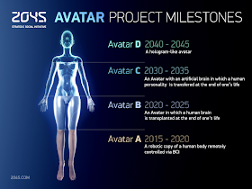 2045 Project Avatar