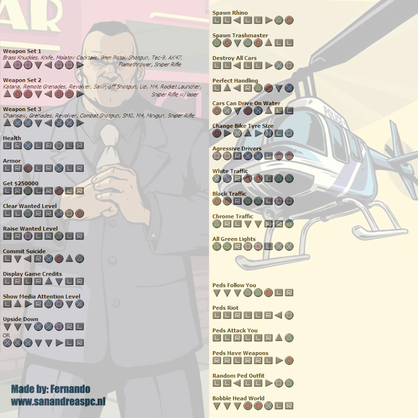 gta lcs cheat codes the following cheats for grand theft auto liberty