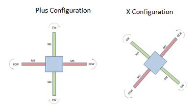 KK 2.0 LCD Si admite entradas de señal Quadcopter+configurations