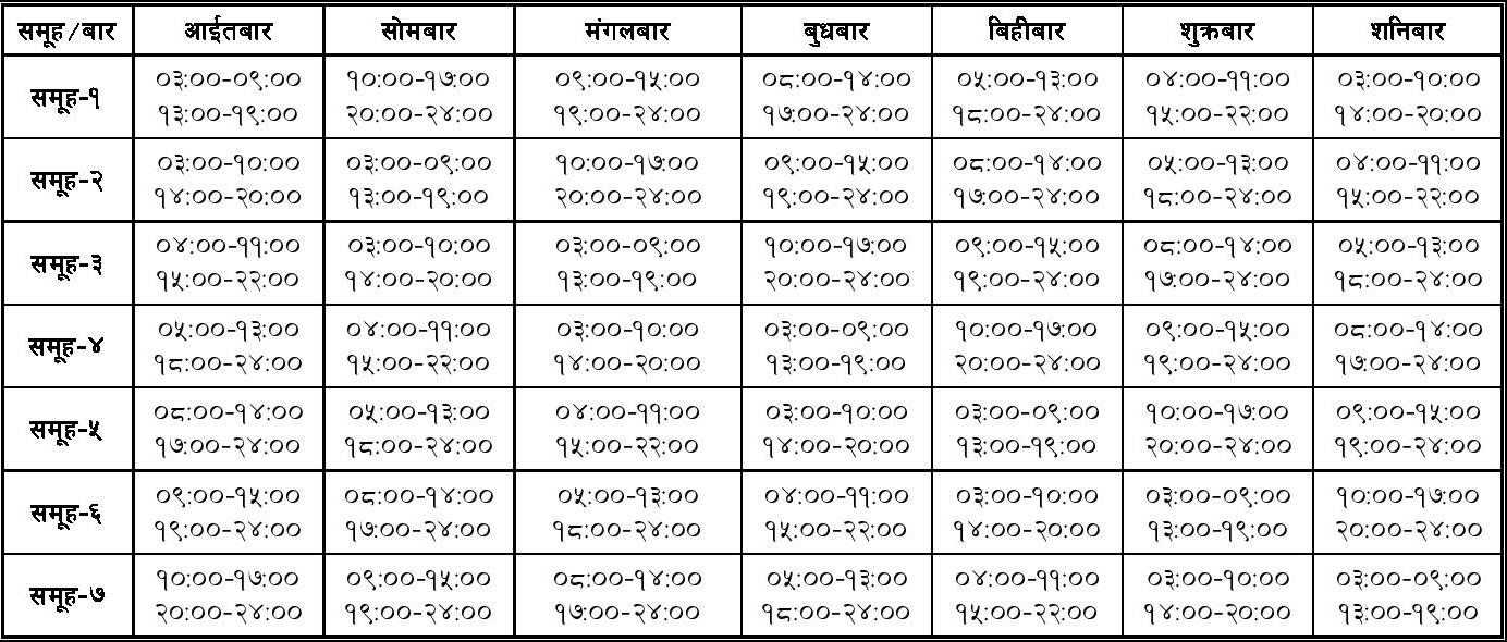 New Electricity Loadshedding Schedule Nepal