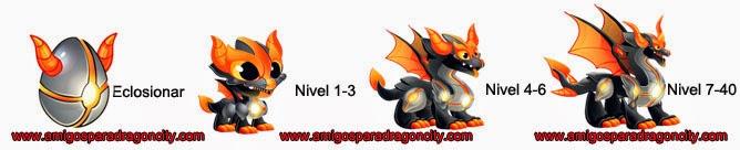 imagen del crecimiento del dragon nucleo