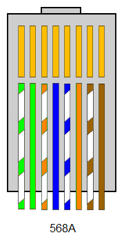 cat6 to rj11 wiring diagram martin s it blog krysset nettverkskabel  martin s it blog krysset nettverkskabel
