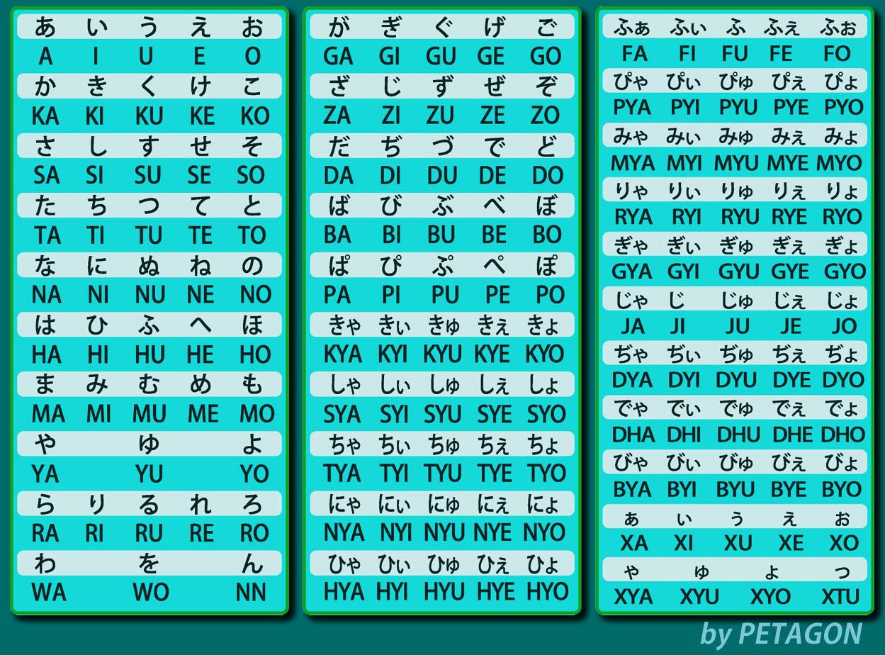 ローマ字」に関する画像一覧 : キーボード ローマ字 : すべての講義