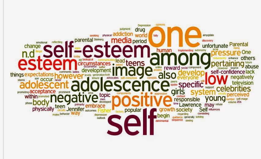 adolescent self esteem Self-esteem journal author: therapist aid llc created date: 5/18/2018 5:21:54 pm.