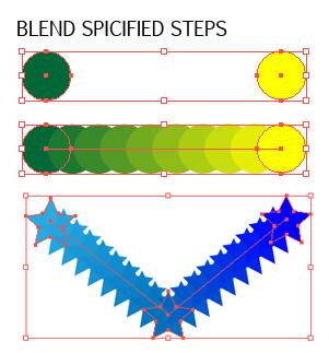 Membuat Gradiend Warna Dengan Blend Tool Pada Adobe Illustrator