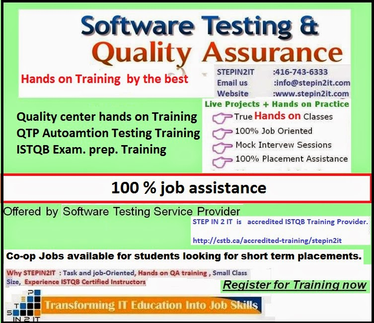 SQA Canada software quality assurance (SQA) services by STEP IN 2 IT