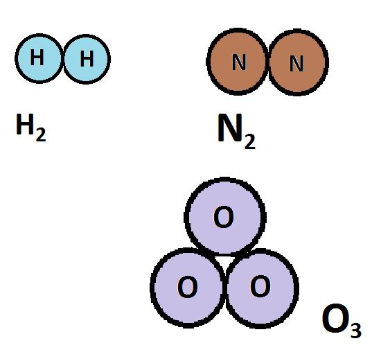 Resultado de imagen de moléculas simples y compuestas