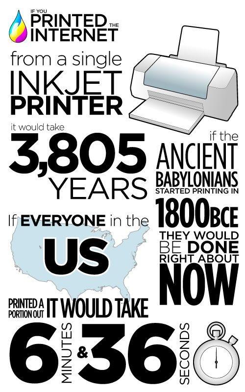 Jika Internet di Print