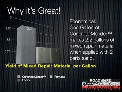 Why concrete memder is great