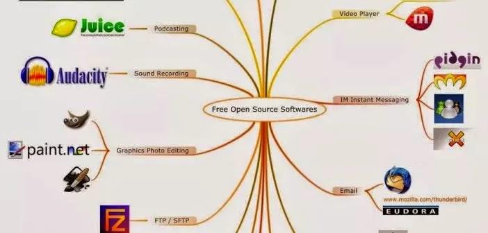 Perisian Percuma Yang Sepatutnya Ada Pada PC Anda Top Ten