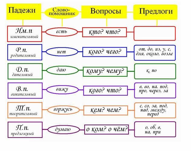 З. Александрова РОДИНА Если