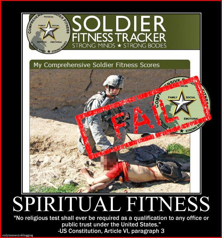 Spiritual fitness test