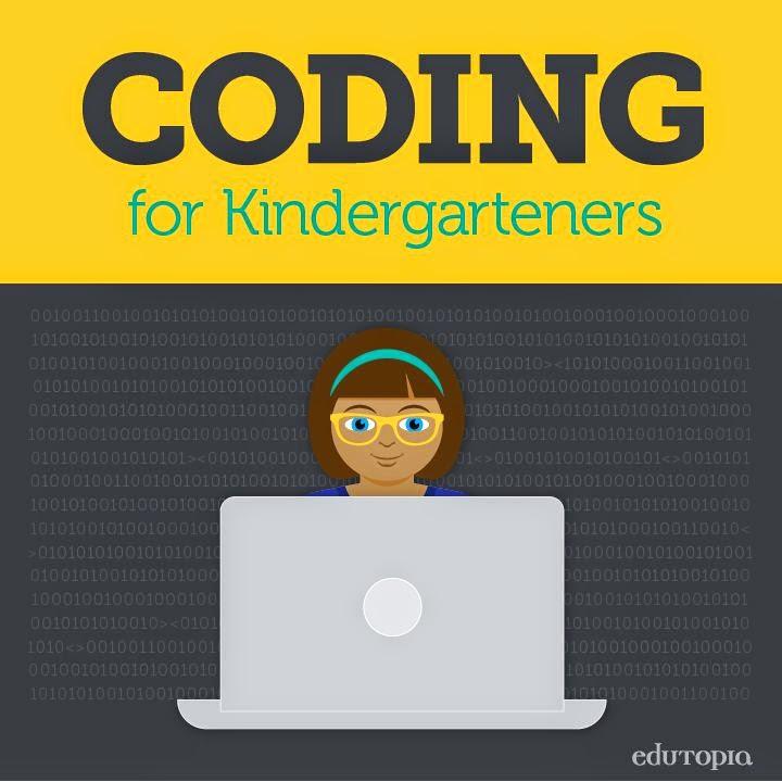 http://www.edutopia.org/blog/coding-for-kindergarteners-sam-patterson?crlt_pid=camp.JYsf1jyzoWO0