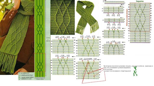 Esquema de bufanda