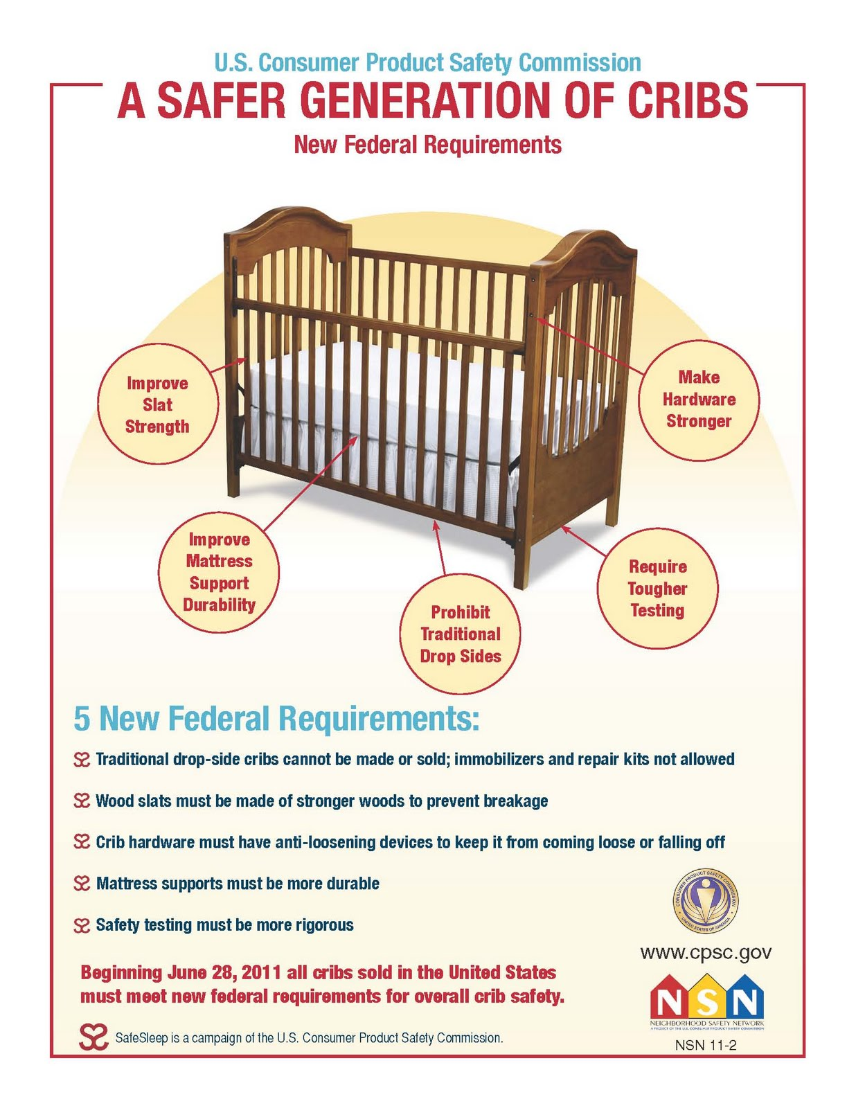 Del Connect New Federal Crib Rules Go Into Effect Today