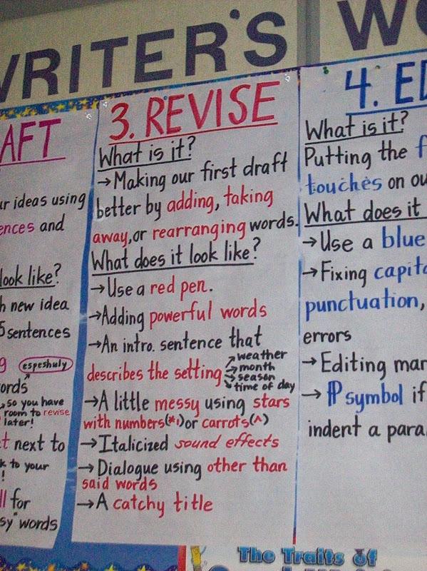 F 451 theme essay conclusion