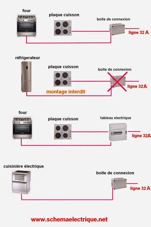 Top Hauteur Prise Plan De Travail Cuisine – Obasinc.com WV55