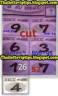 Thai lotto Down Cut Digit 16-05-2014