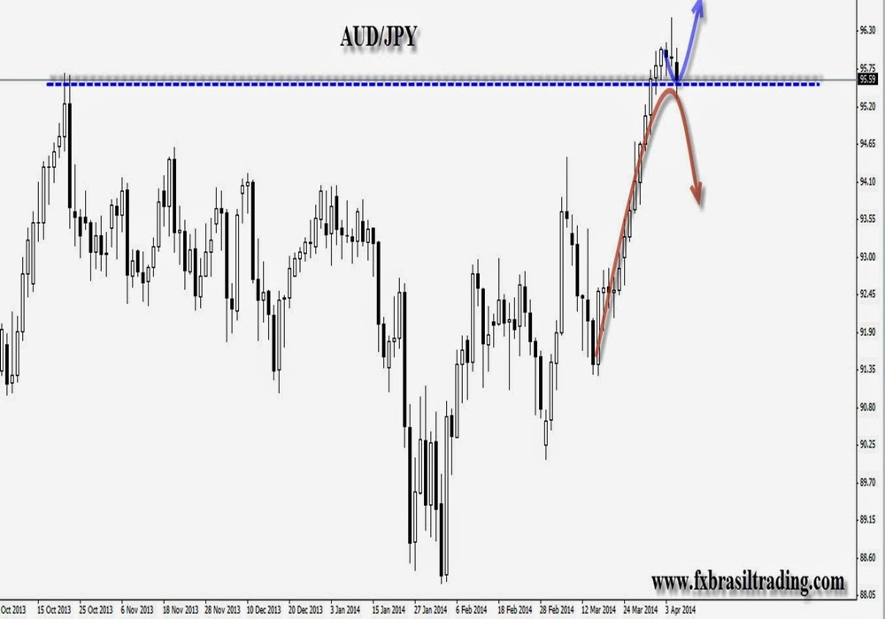 aud/jpy forex