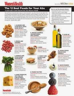 Dieta para Músculos