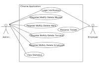 Cinema Use Case Diagram