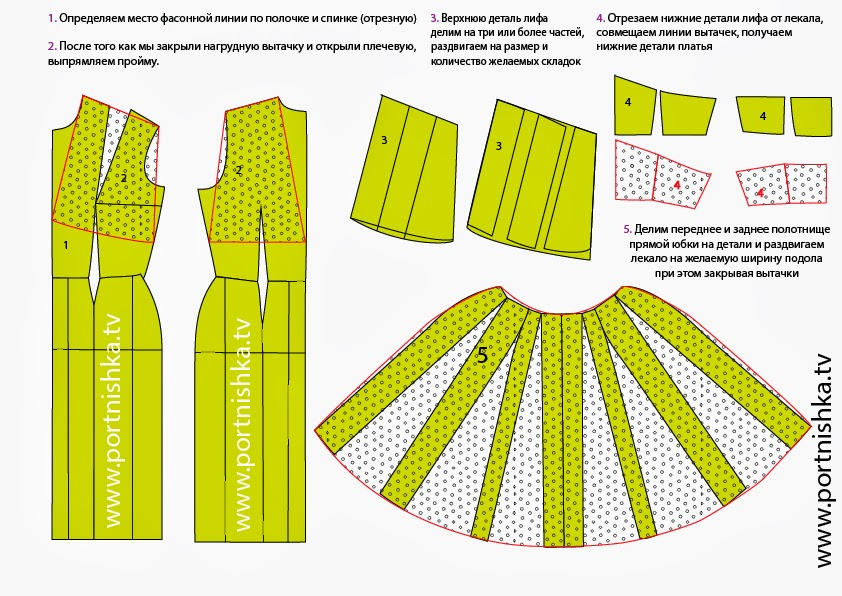 Платья сшить в стиле ретро стиль 68