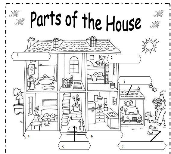 Una casa con sus partes en inglés - Imagui