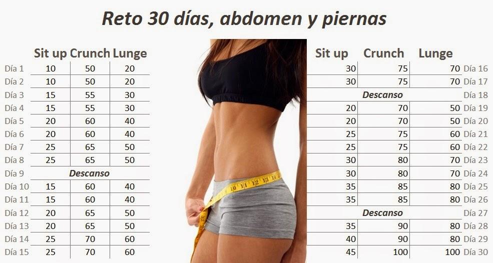 Tiempo que dietas para bajar de peso rapido 10 kilos en 2 semanas que aprendido estos