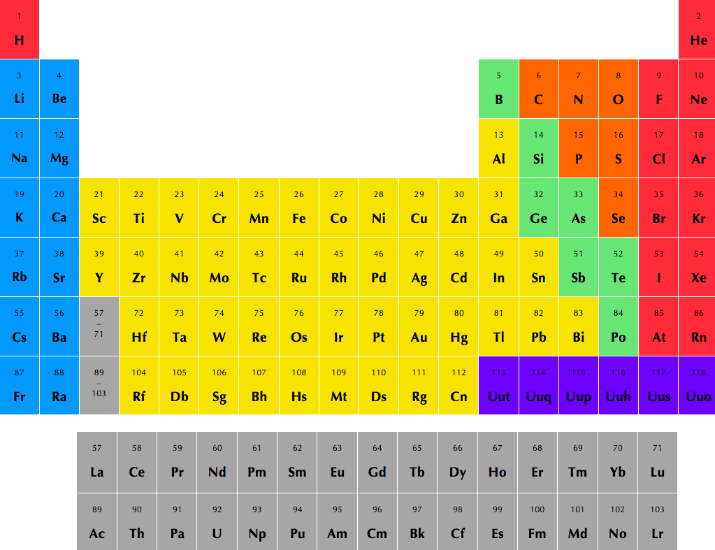 The periodic table of swearing image collections periodic table de mahdi classism now something clever people like to do is riff on the idea of gamestrikefo Choice Image