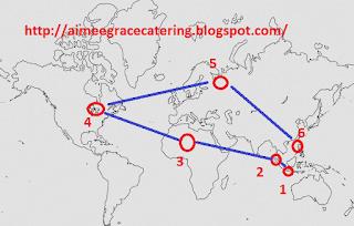 Inilah Kesalahan System ISP di Negara Thailand
