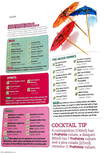Propoint guide to smart drinking and alcoholic favourites