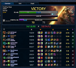 Best ARAM Game ever