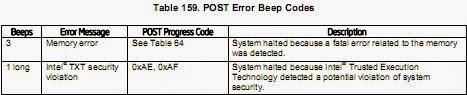 S2600CP Beep