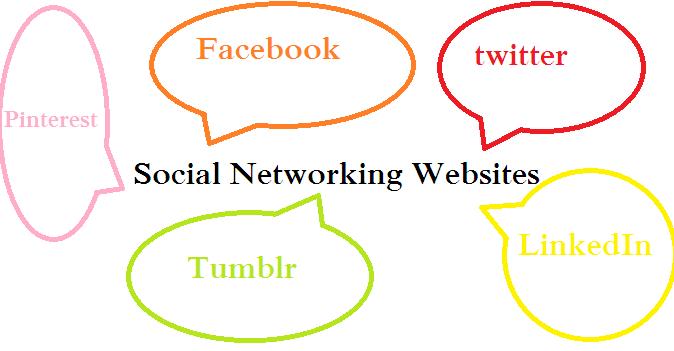 Social websites