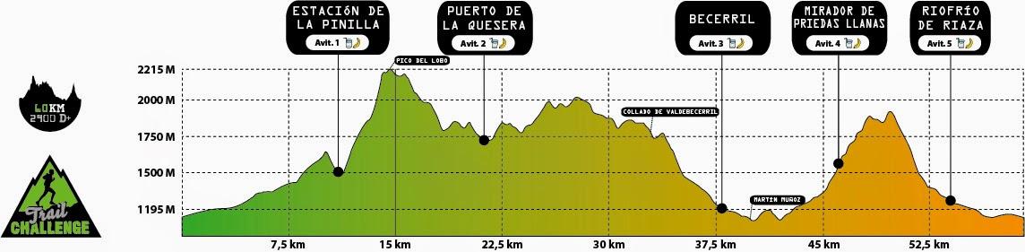 Track riaza trail challenge 2015 60km