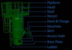 bagian bagian vessel