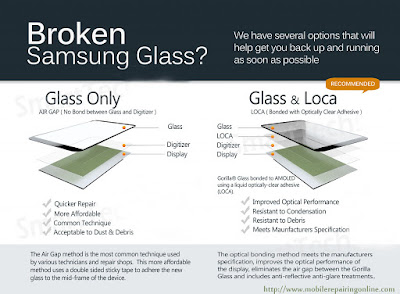 android touch glass panel