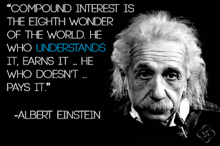 Albert Einstein Quotes Compound Interest