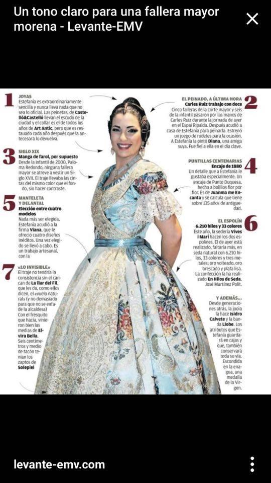 El Traje Regional Valenciano Declarado la indumentaria de Maximo Prestigio en España
