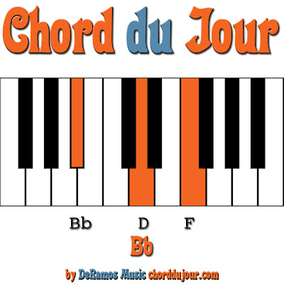 d 7 chord piano  Bb is the root note,